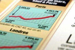 стратегии инвестирования - стратегия усредненной стоимости